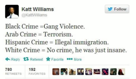 Crime by Race