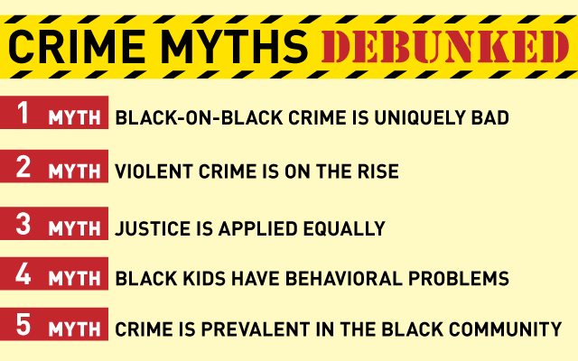 crime myths