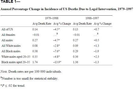 deaths1